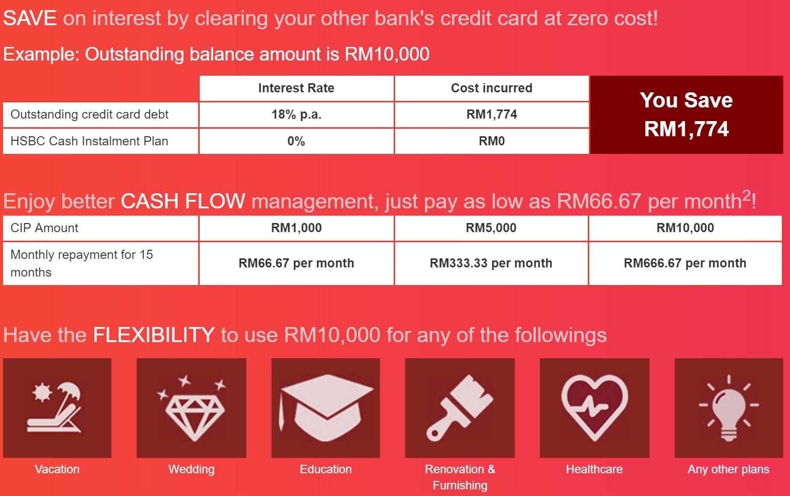 how to make cash advance on hsbc credit card